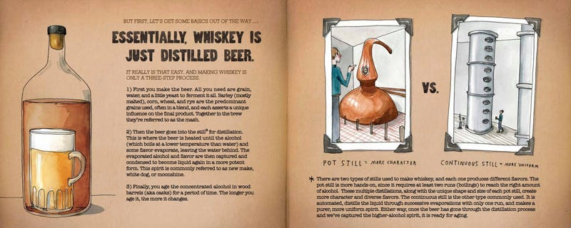 Can This Scratch-and-Sniff Book Turn You Into a Whiskey Aficionado?