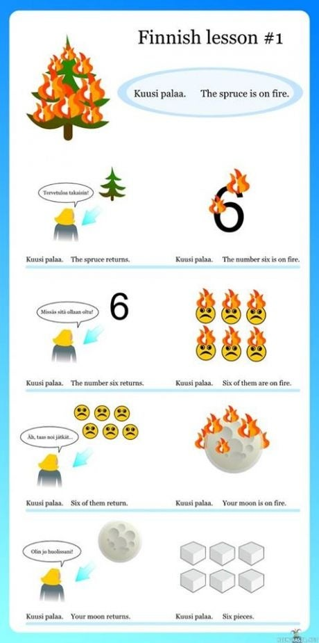 Finnish 101