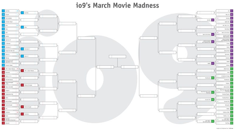 io9's March Movie Madness: First Round Part 2. Polls Closed.