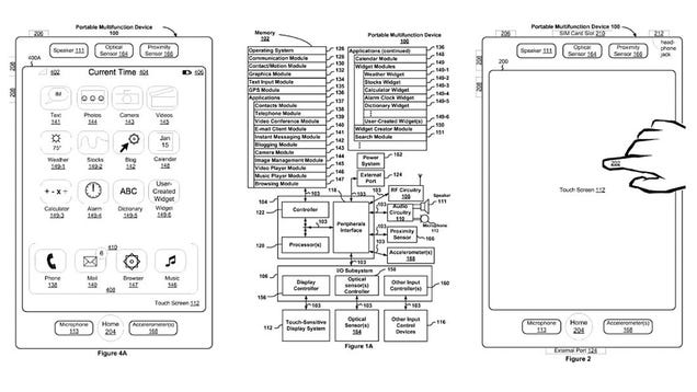 Apple Now Owns the Patent On Capacitive Touchscreens [Updated]