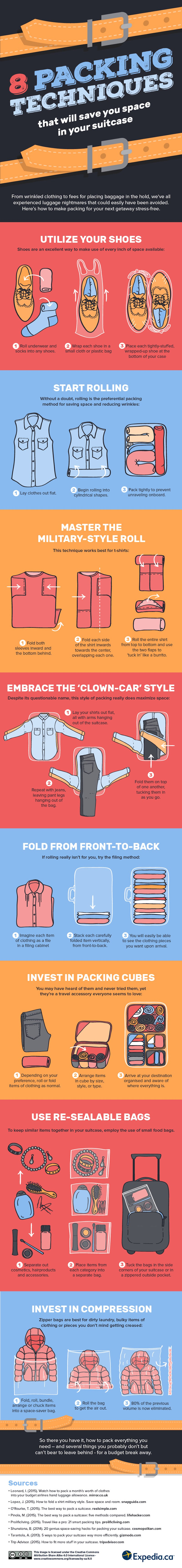 These Packing Techniques Save Space and Let You Carry More