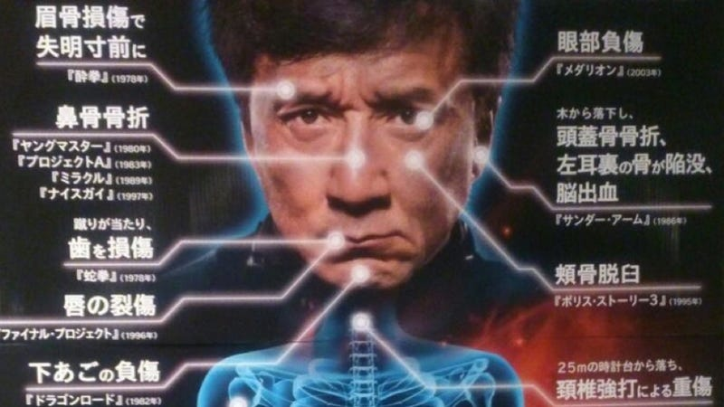 Jackie Chan's Major Injuries: A Catalogue of Pain