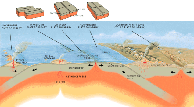 Here's What Caused the Chile Megaquake and Tsunami