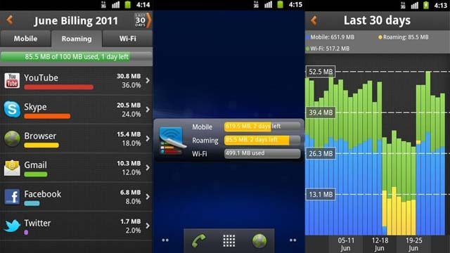 My Data Manager Monitors Your Android's Data Plan