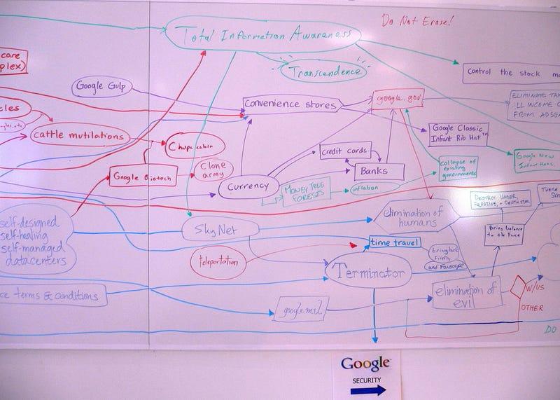 Google's master plan - DO NOT ERASE!
