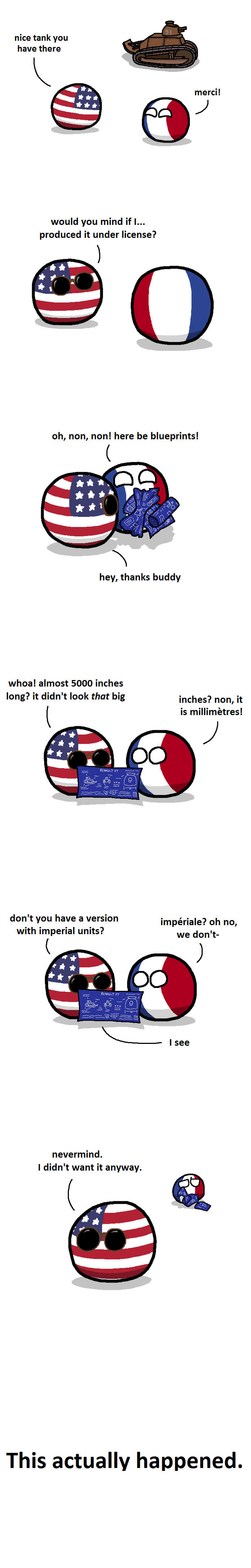 Daily Polandball: The Metric System.