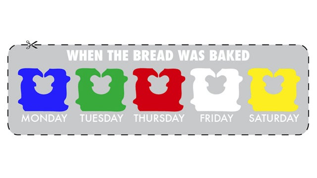 Those Plastic Bread Ties Tell You What Day Your Bread Was Baked