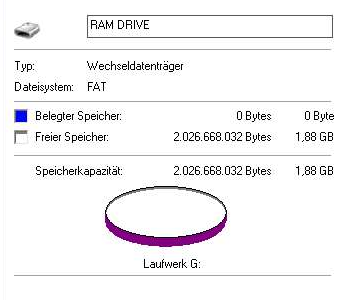 Turn a USB Flash Drive into Extra Virtual RAM