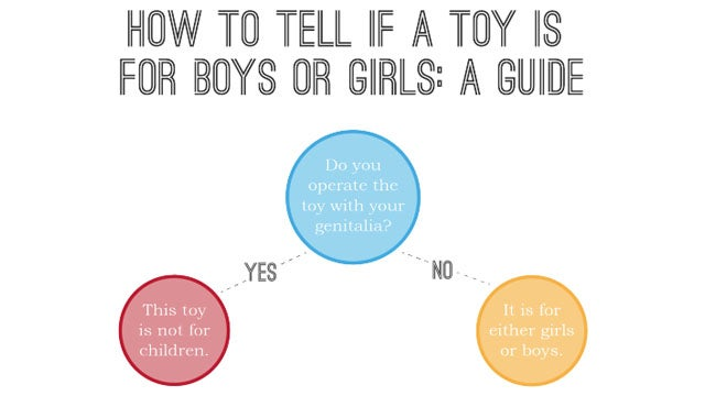 How to Tell If a Toy Is for Boys or for Girls