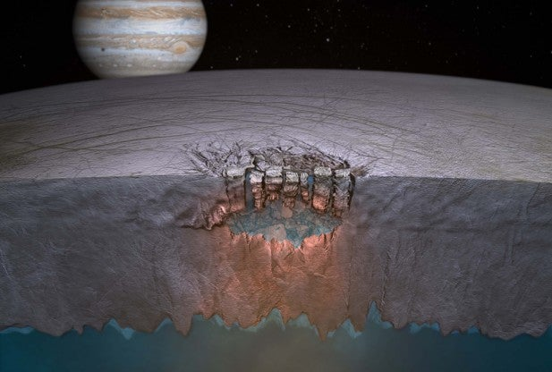 "What causes Europa's mysterious ""chaos terrain""?"