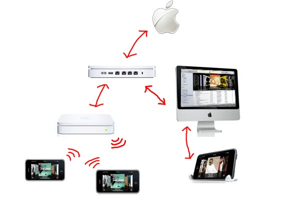 Apple Patent: Stream Your Entire iTunes Library From Anywhere