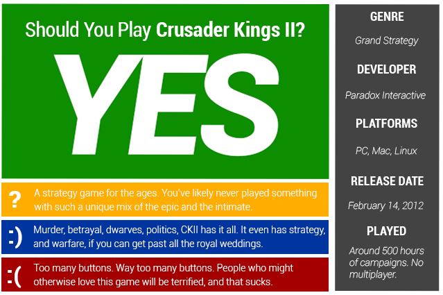 Crusader Kings II: The Kotaku Review