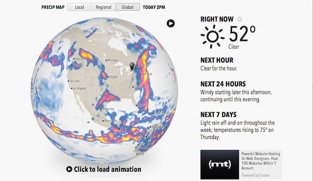 Mailbox, Forecast.io, and More
