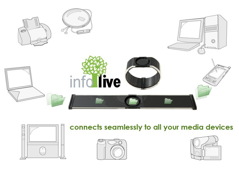 INFO Live Connected Bracelet Design Beats Gold Bracelets