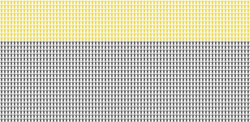7.000 millones en píxeles, o cómo crear la web más grande de Internet