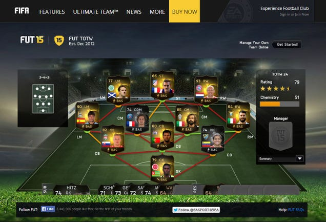 FIFA 15 Team of the Week Introduces