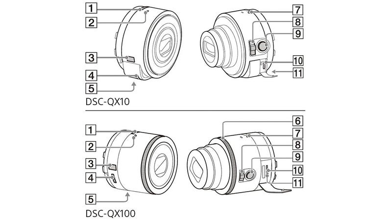 Leaked Manual Reveals More Details on Sony's Smartphone Lens Cameras