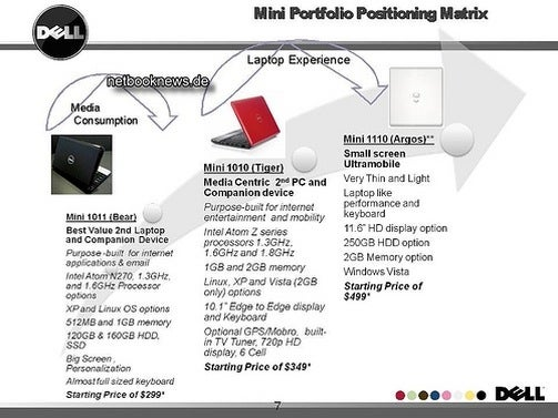Leaked Dell Internal Product Roadmap Reveals Mini 11 Netbook