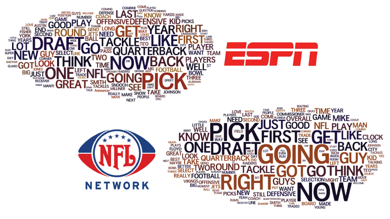 """""""Outstanding"""" Vs. """"Explosive"""": Comparing The NFL Draft Coverage"""