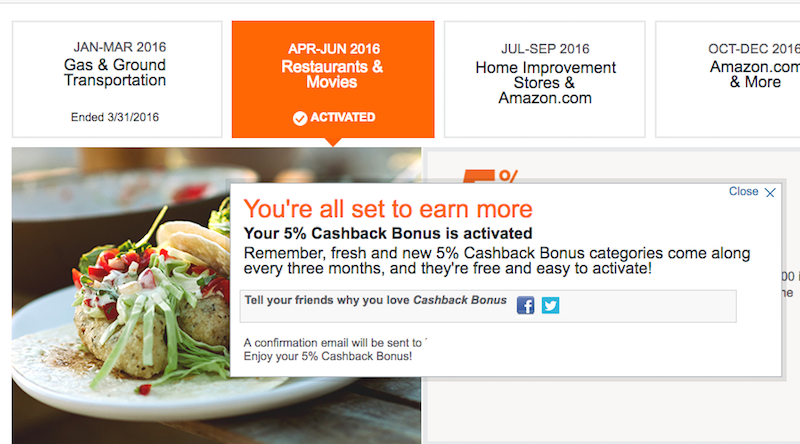 "Activate Your Credit Card's ""Rotating Rewards"" to Get Even More Cash Back"