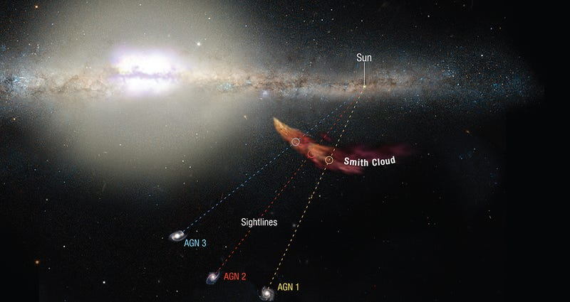 This Cosmic Fart Cloud Is On a Collision Course With Our Galaxy