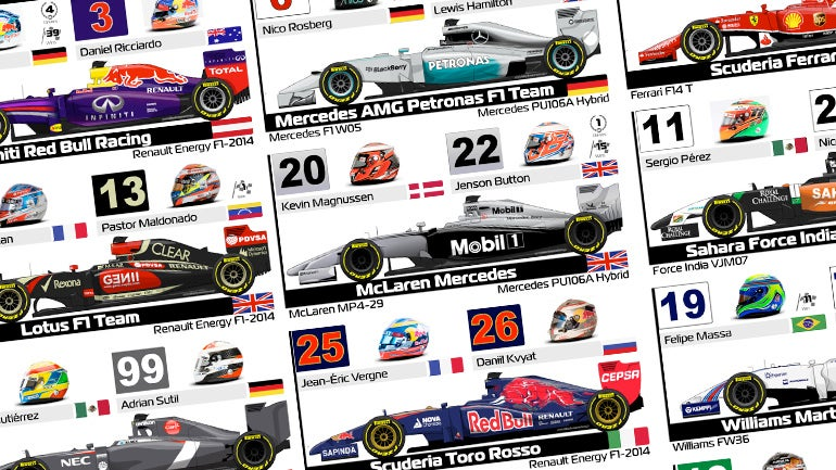 2014 Formula One Spotter Guide
