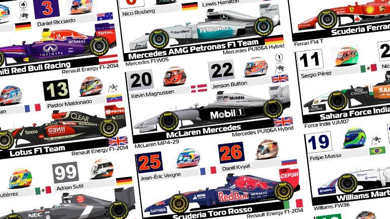 2014 Formula One Spotter Guide