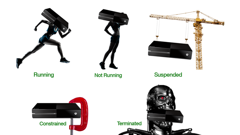 Your Xbox One Games Can Be Suspended (Or Terminated)