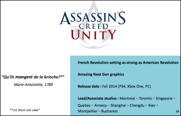 These Are The 10 Studios Making Assassin's Creed Unity