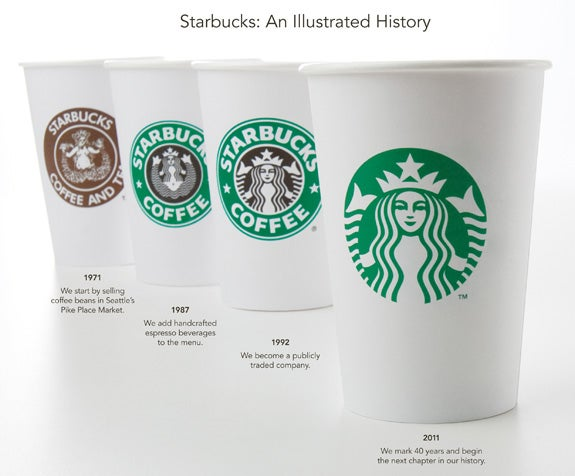 Starbucks' New Logo: No Coffee Whatsoever