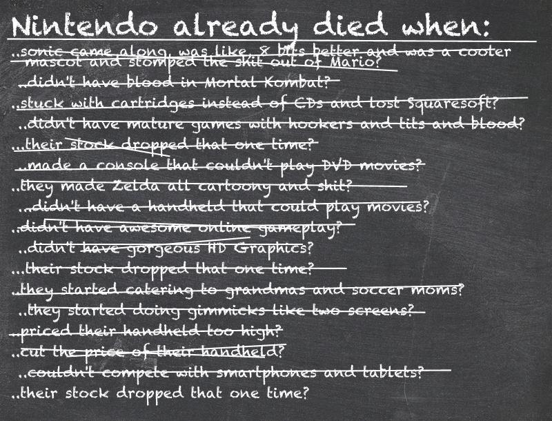 Nintendo Already Died When....