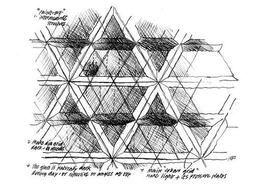 Norman Foster Sketches Gallery
