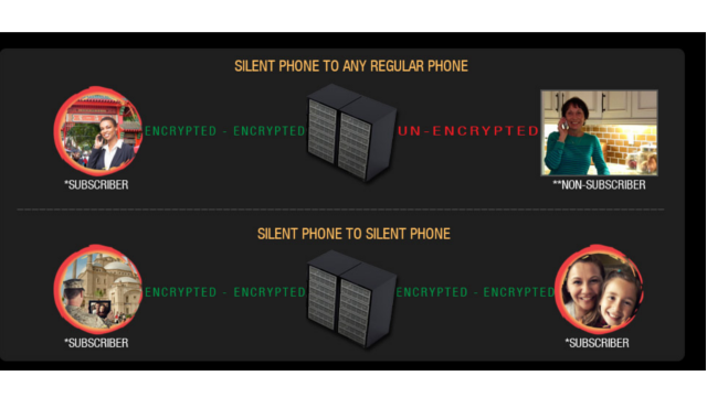 Which Encryption Apps Are Strong Enough to Help You Take Down a Government?