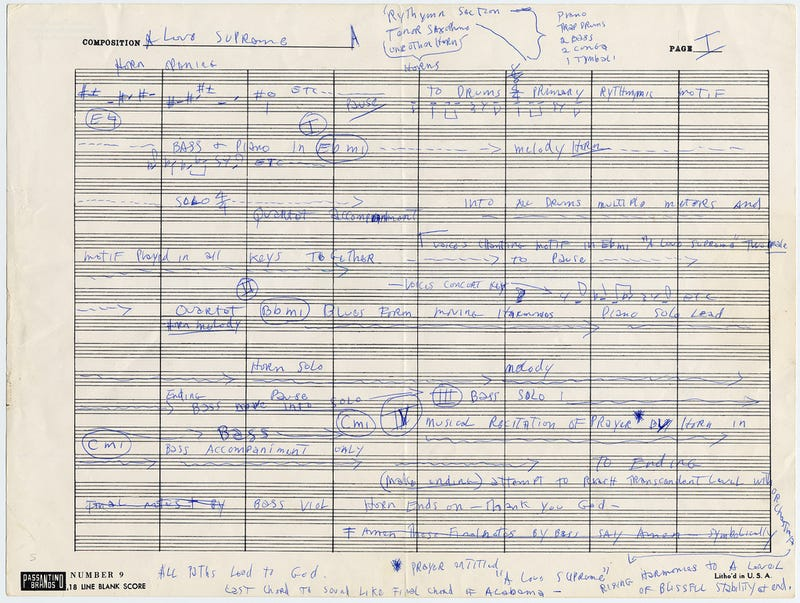 The Handwritten Blueprint For A Musical Masterpiece