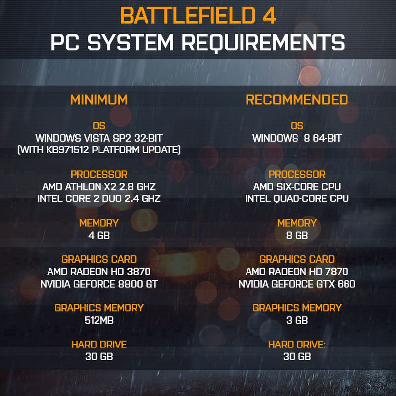 Battlefield 4's PC Specs Prefer Big Rigs And...Windows 8?
