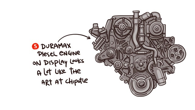 An auto show through a cartoonist's eyes