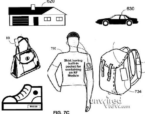 Apple Patent Forsees Gadget RF Connectivity Everywhere, From Shirts to Cars