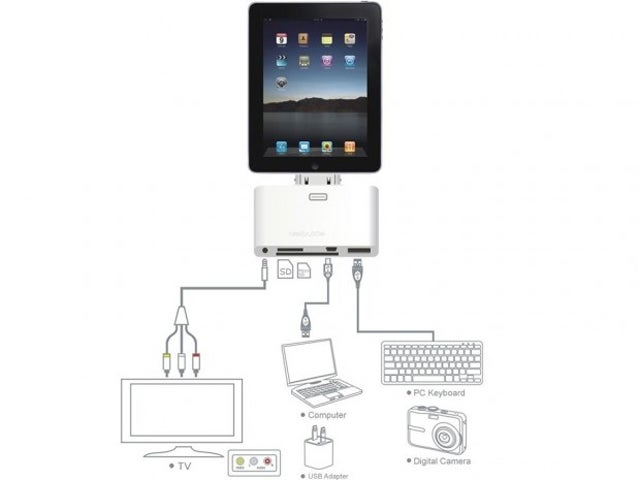 The 5-in-1 Connection Kit Plugs Cameras, SD Cards, Keyboards and TVs into iPads