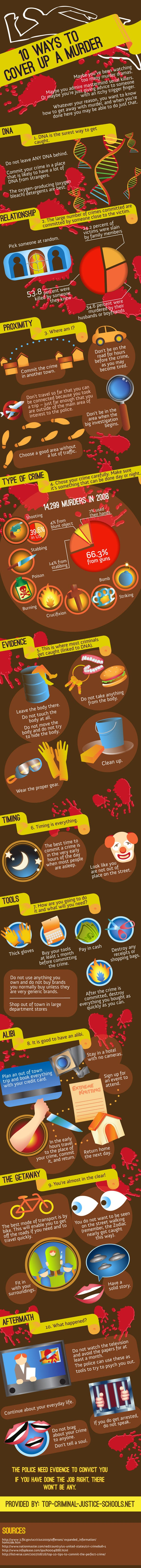 10 steps to commit a murder and get away with it