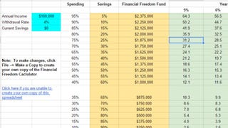 How Much of Your Income to Save Based on When You Want to Reti