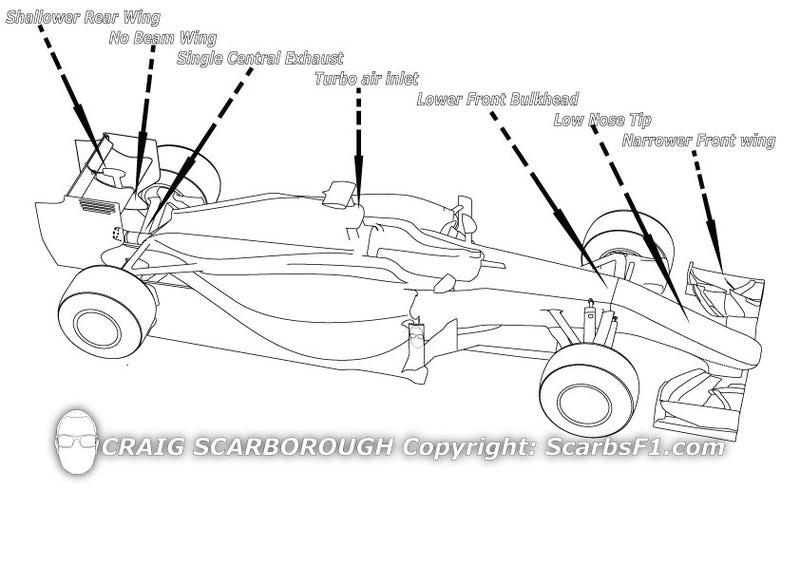 2014 Formula 1 Cars