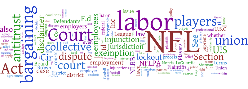 The NFL Lockout Court Battle, Explained Via Pretty Word Clouds