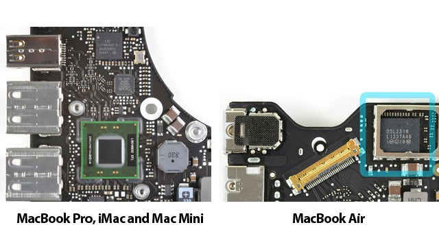 MacBook Air's Thunderbolt Port Is Weak Sauce (Compared to Other Macs)