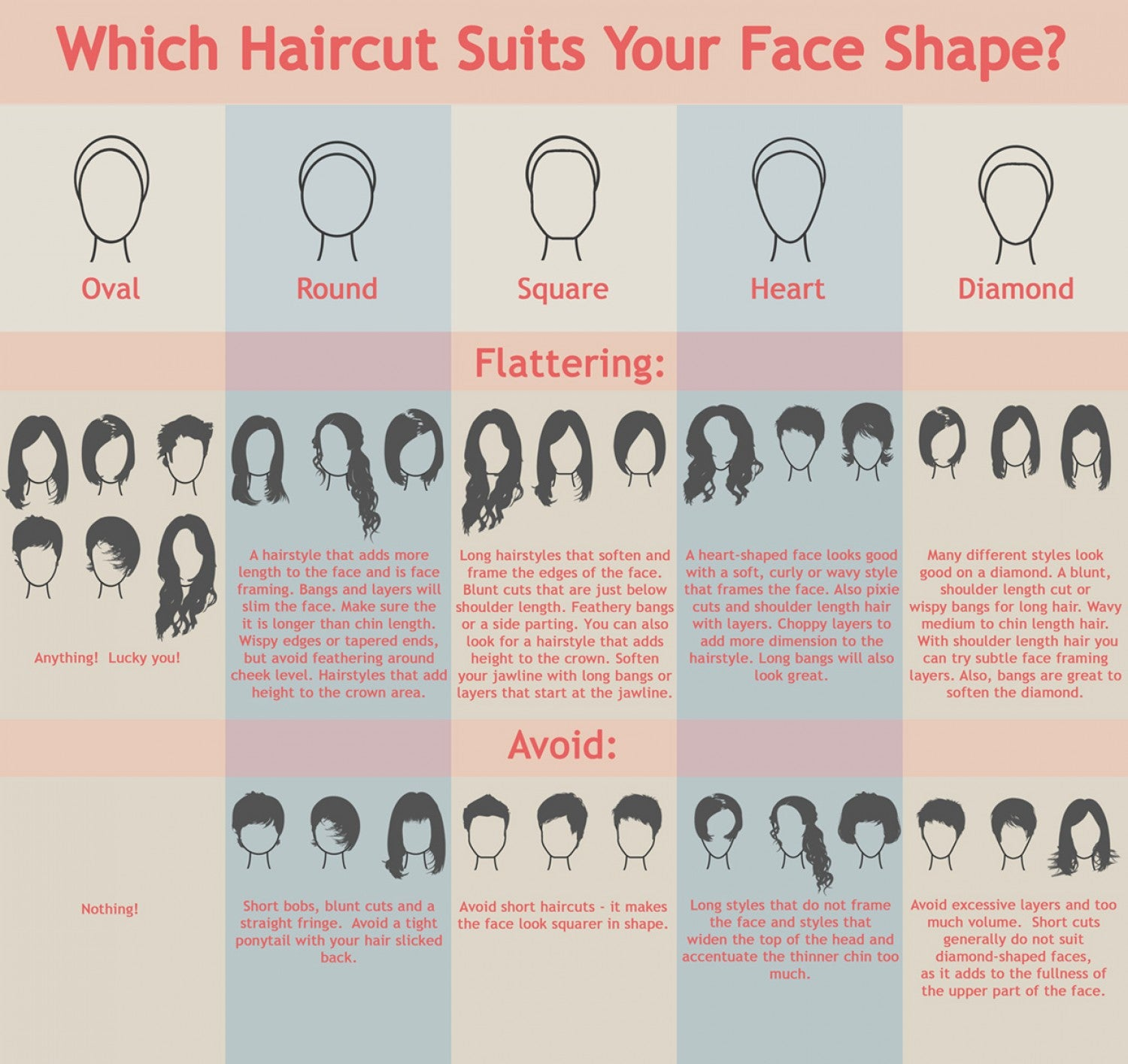 Best Haircuts For Head Shapes : Find the best women s hairstyle for your face shape