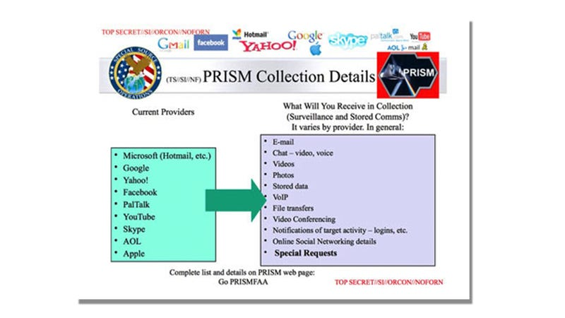 The NSA Mines an Insane Amount of Data From Every Tech Service You Use