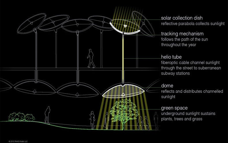 How NYC's Underground Park Will Stay Well-Lit and Alive