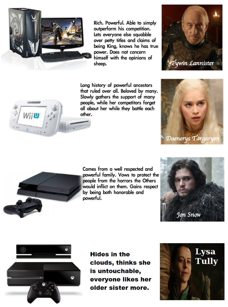 Next Gen Consoles as Game of Thrones Characters