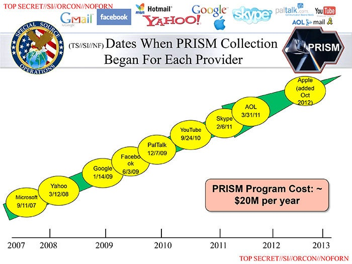 Microsoft Denies Participation In PRISM Data-Gathering Scheme