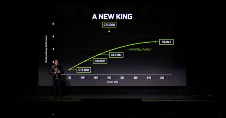 Nvidia Spent Billions on Its Newest Video Card
