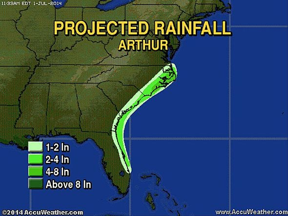 "Drunken Live-Blog: ""Hurricane"" Arthur [SUCKED]"